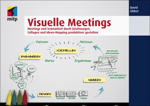 Visuelle Meetings